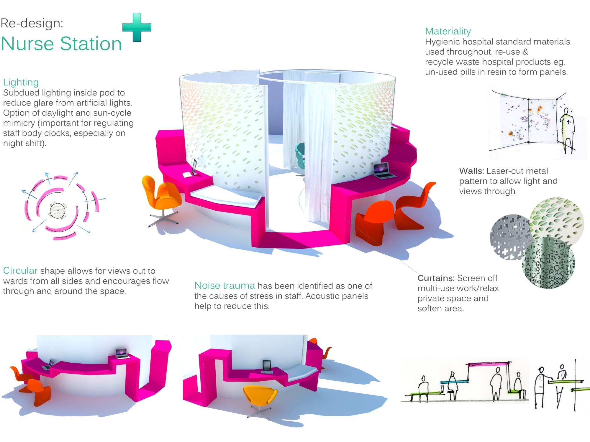 BAHons Interior Design At The University Of Huddersfield
